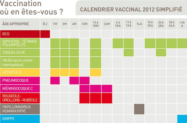 vaccin obligatoire rappel