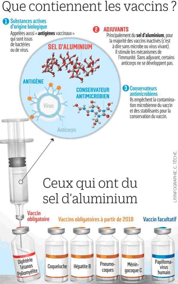 vaccin obligatoire sans aluminium