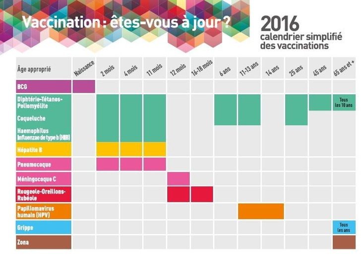 vaccin obligatoire senegal 2018