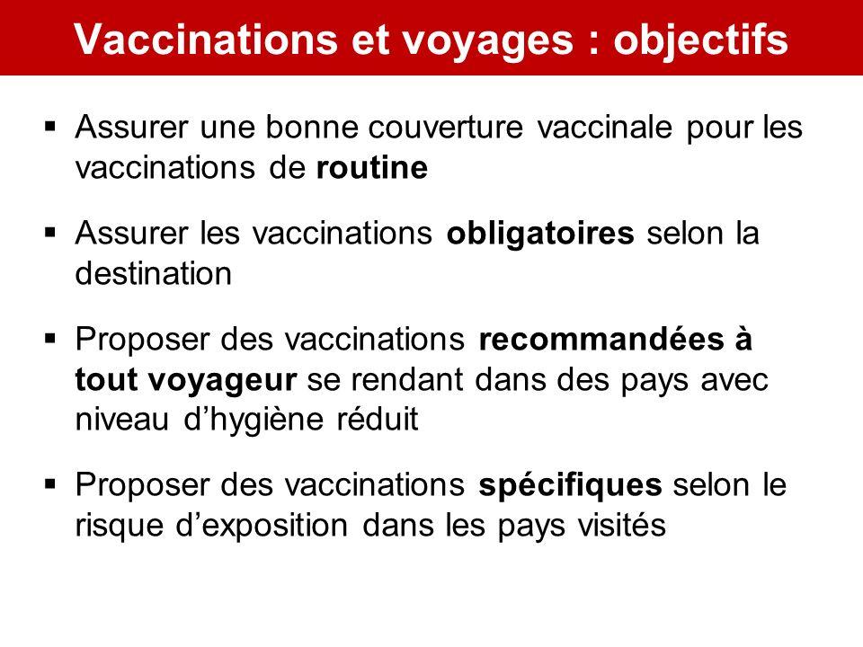 vaccin obligatoire voyage cote d'ivoire