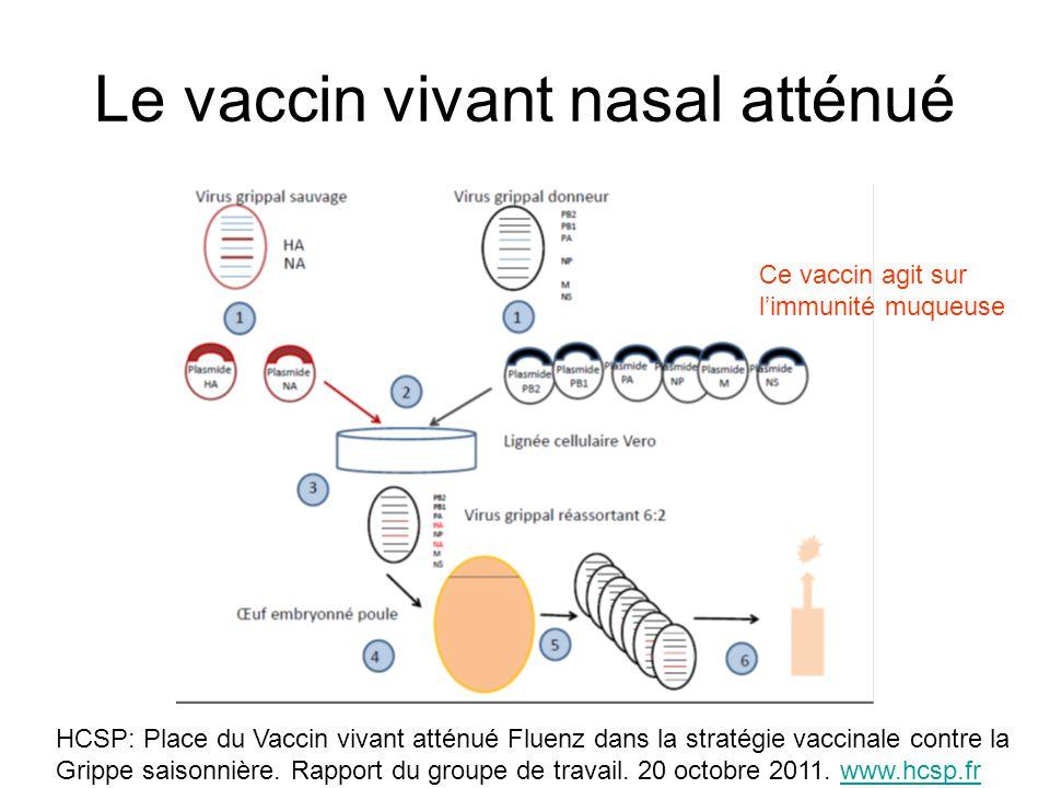 vaccin vivant